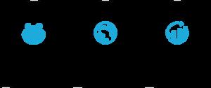 PeoplePlanetProfit GmbH